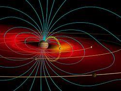 Nákres magnetosféry Jupiteru a složek ovlivněných měsícem Io.