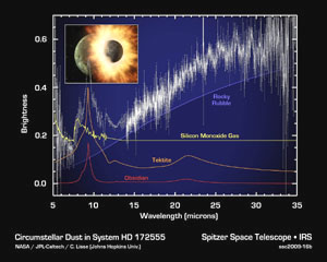 Infračervené spektrum srážky dvou planet