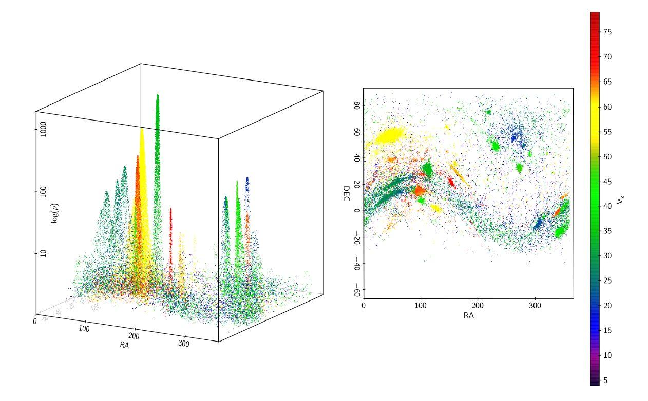 Nezávislý clustering meteorických rojů, radiant Perseid v levém horním rohu (žlutá barva). Autor: Jakub Koukal.