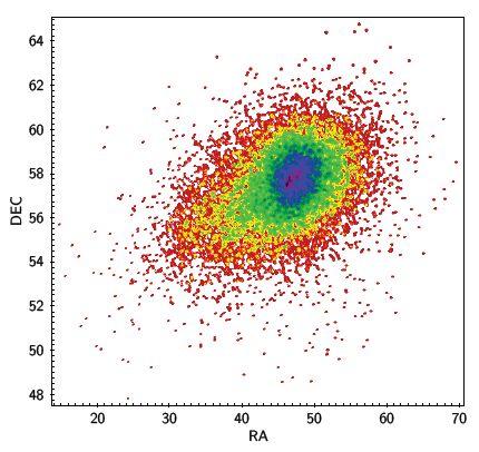 Detail radiantu meteorického roje Perseid, barevná škála znázorňuje hustotu částic. Autor: Jakub Koukal.