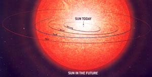 Závěrečná fáze života Slunce