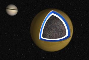 Vnitřní struktura Titanu.